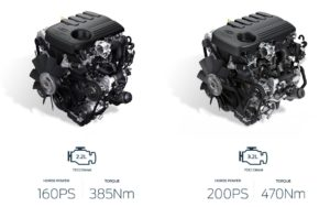 Ford-Ranger-engines